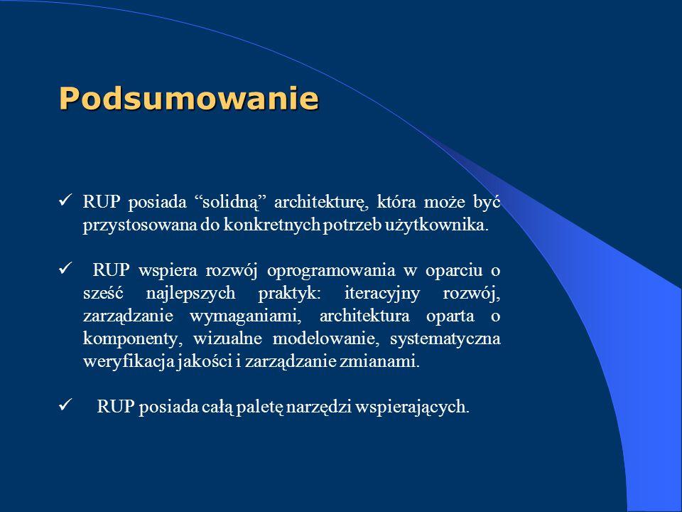 Podsumowanie RUP posiada solidną architekturę, która może być przystosowana do konkretnych potrzeb użytkownika.
