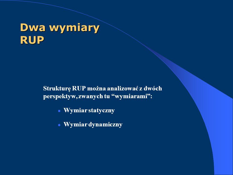 Dwa wymiary RUP Strukturę RUP można analizować z dwóch perspektyw, zwanych tu wymiarami : Wymiar statyczny.