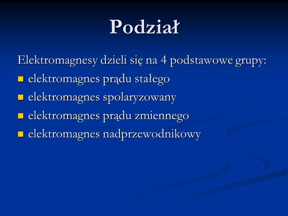 Podział Elektromagnesy dzieli się na 4 podstawowe grupy: