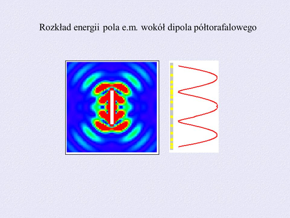 Rozkład energii pola e.m. wokół dipola półtorafalowego