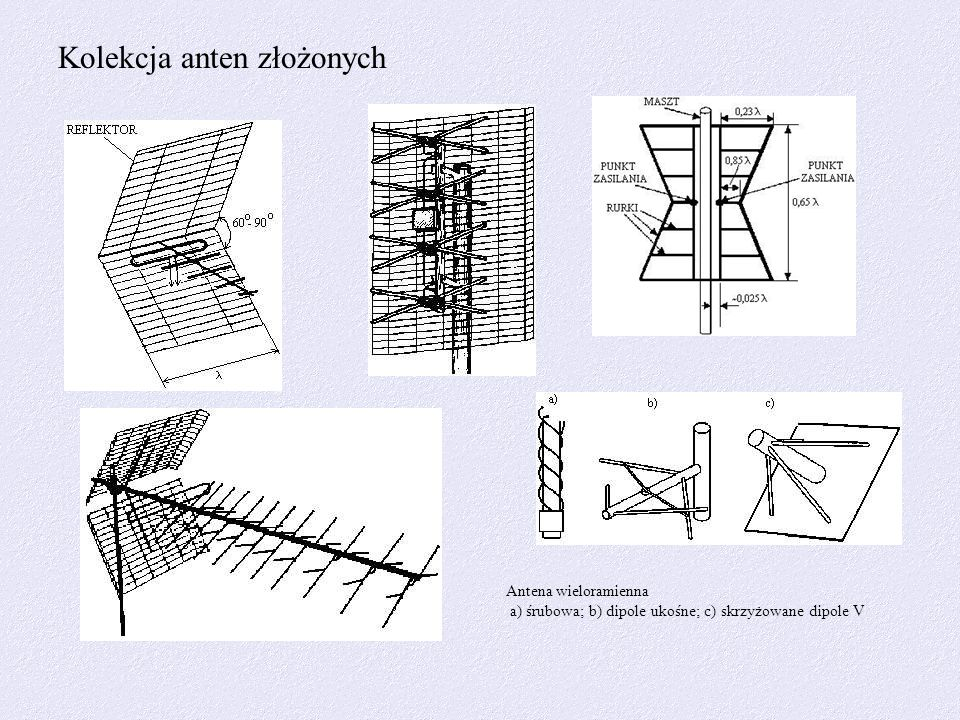 Kolekcja anten złożonych