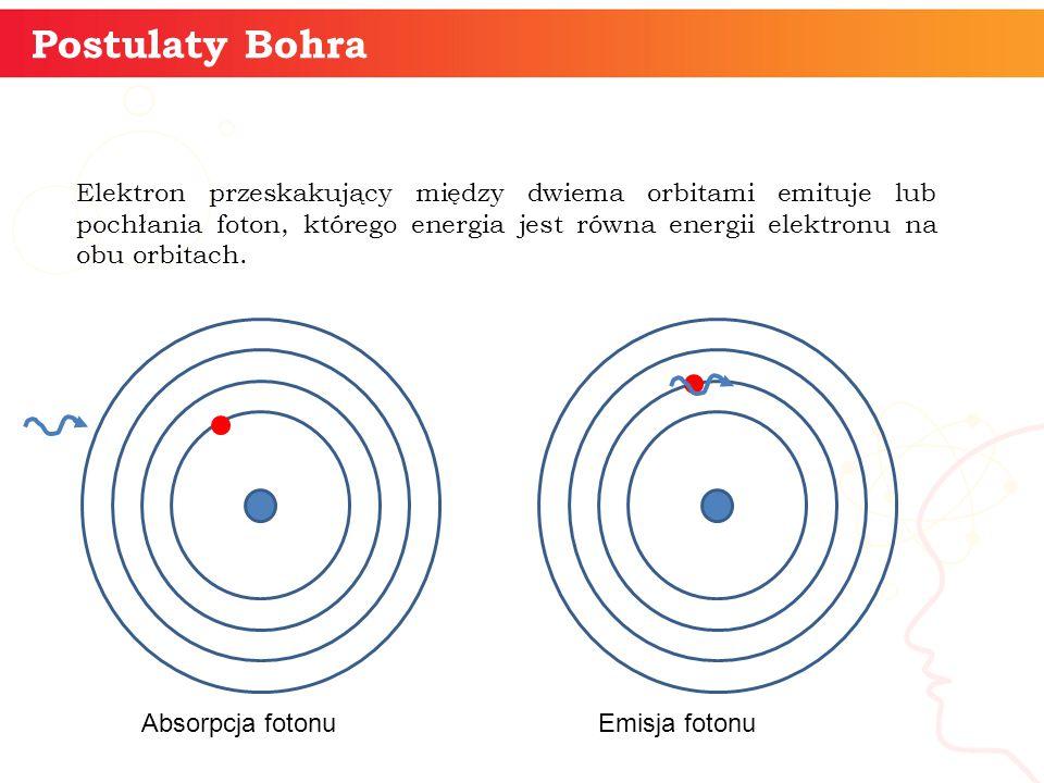 Postulaty Bohra informatyka +