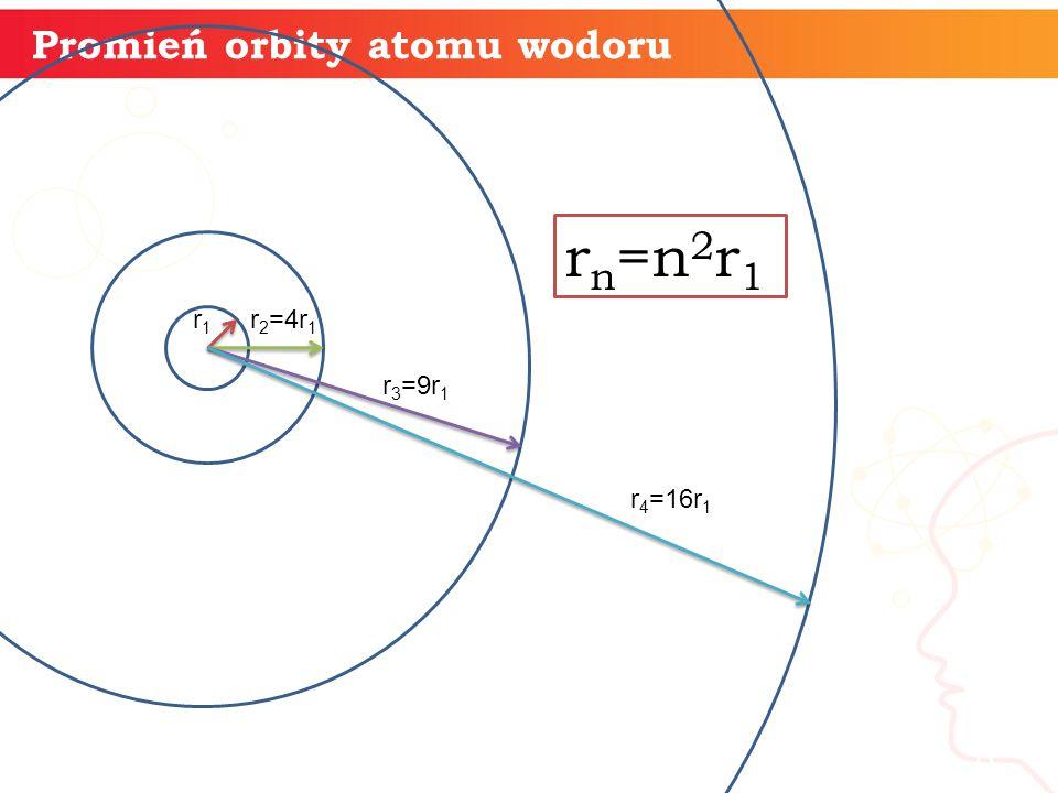 rn=n2r1 Promień orbity atomu wodoru informatyka + r1 r2=4r1 r3=9r1