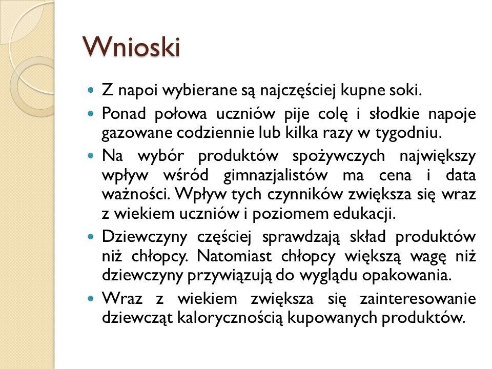 Wnioski Z napoi wybierane są najczęściej kupne soki.