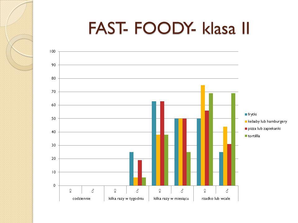 FAST- FOODY- klasa II