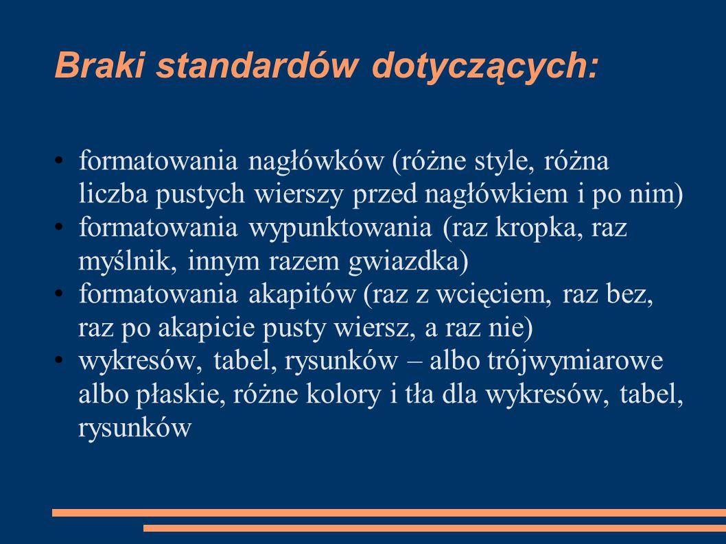 Braki standardów dotyczących: