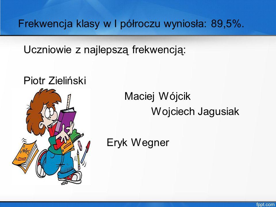 Frekwencja klasy w I półroczu wyniosła: 89,5%.