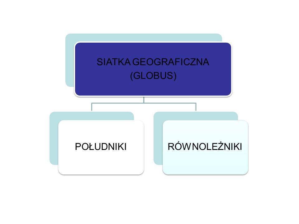 SIATKA GEOGRAFICZNA (GLOBUS) POŁUDNIKI RÓWNOLEŻNIKI
