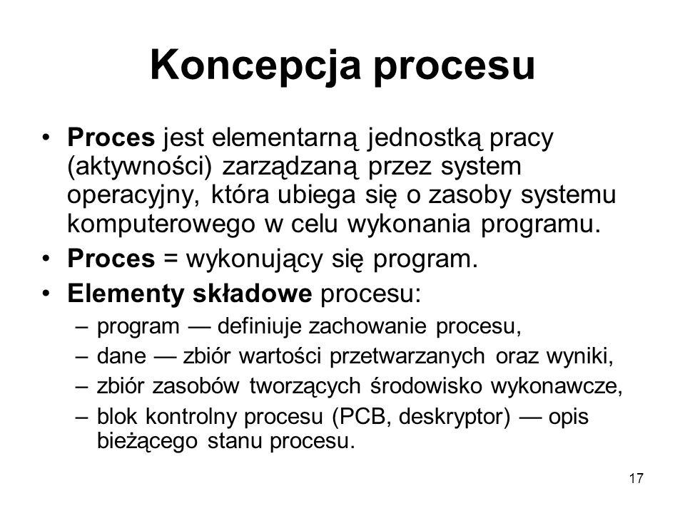 Koncepcja procesu