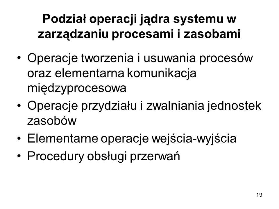 Podział operacji jądra systemu w zarządzaniu procesami i zasobami