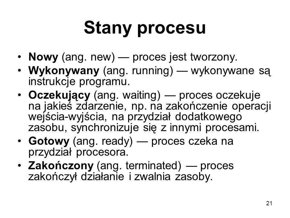 Stany procesu Nowy (ang. new) — proces jest tworzony.
