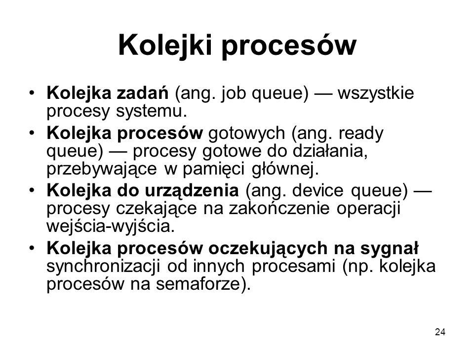 Kolejki procesów Kolejka zadań (ang. job queue) — wszystkie procesy systemu.