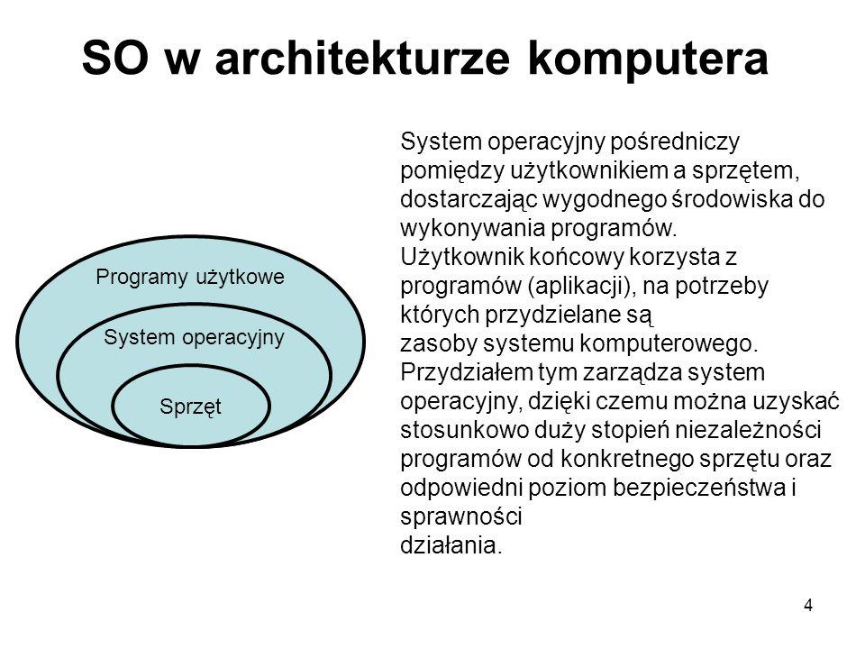 SO w architekturze komputera