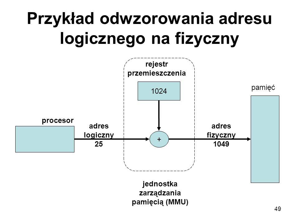 Przykład odwzorowania adresu logicznego na fizyczny