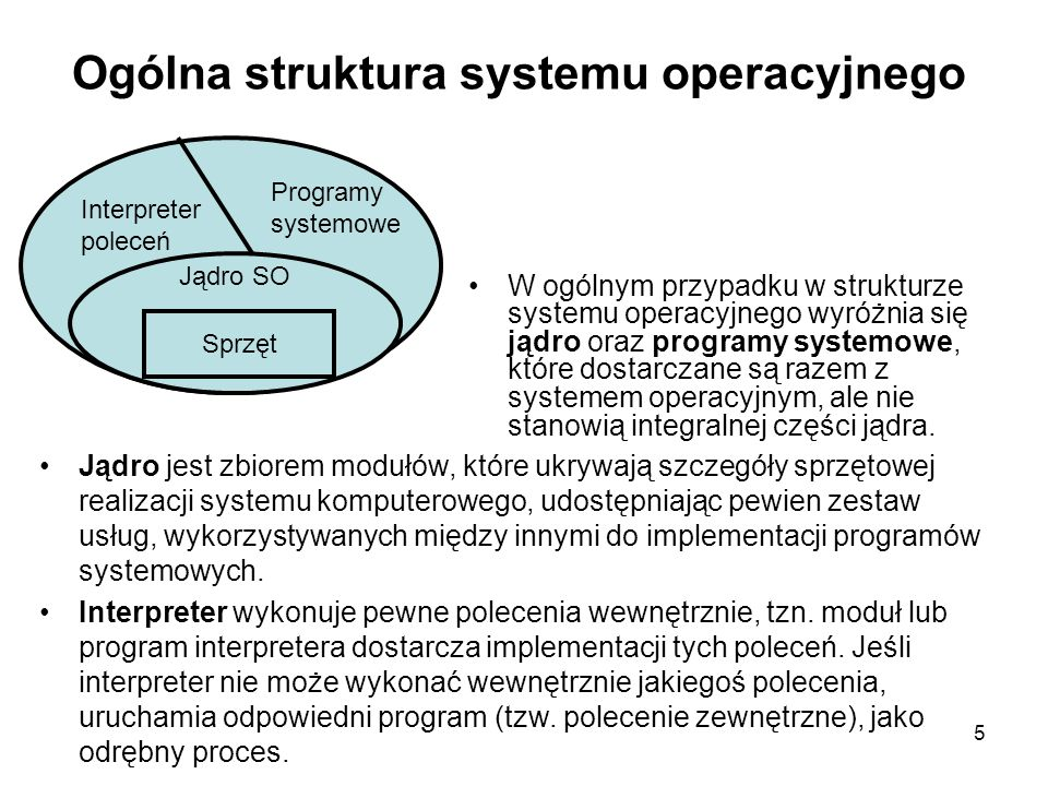 Ogólna struktura systemu operacyjnego