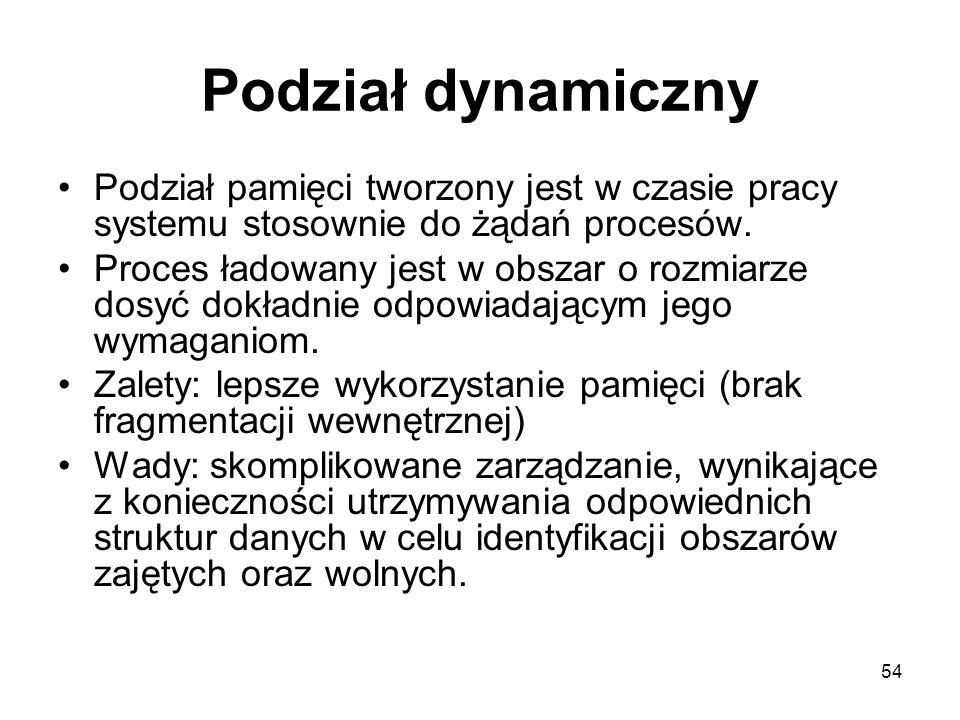 Podział dynamiczny Podział pamięci tworzony jest w czasie pracy systemu stosownie do żądań procesów.