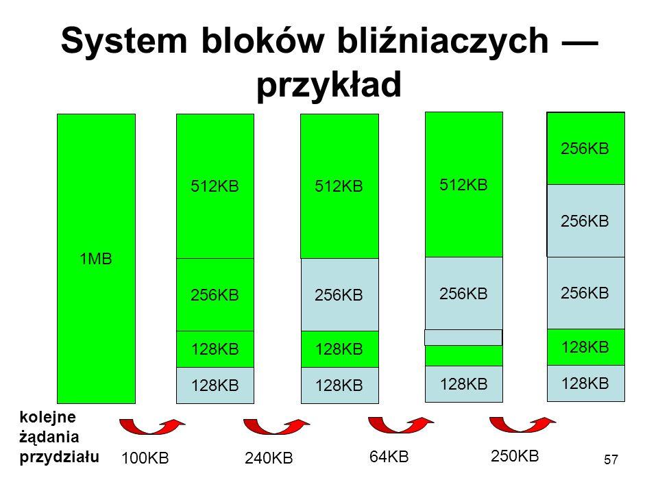 System bloków bliźniaczych — przykład