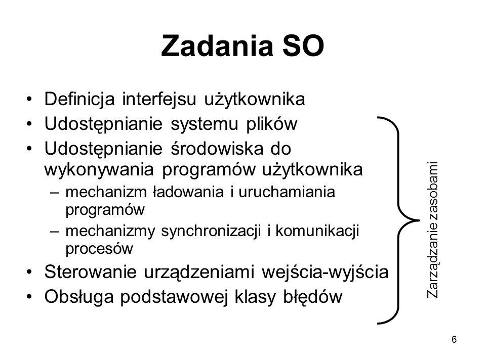 Zadania SO Definicja interfejsu użytkownika