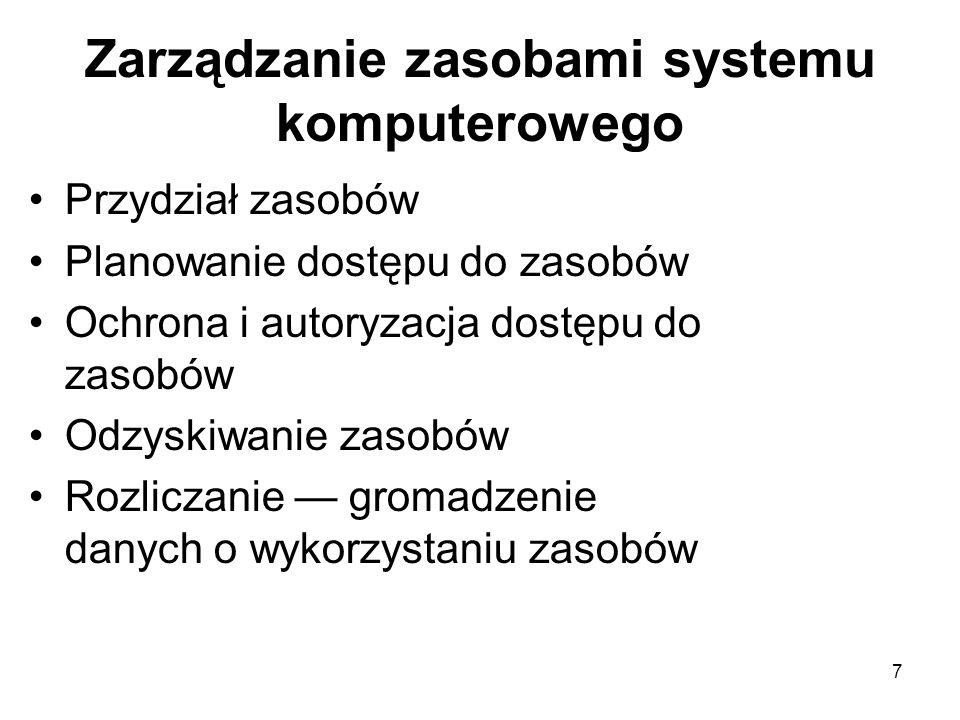 Zarządzanie zasobami systemu komputerowego