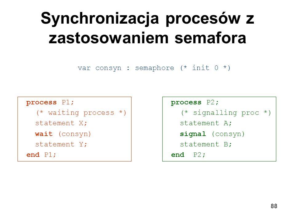 Synchronizacja procesów z zastosowaniem semafora