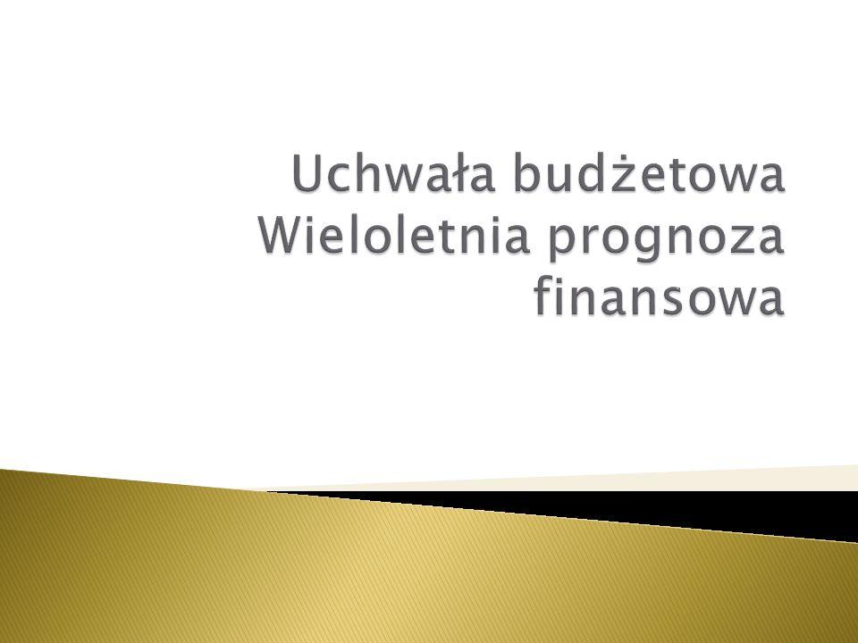 Uchwała budżetowa Wieloletnia prognoza finansowa