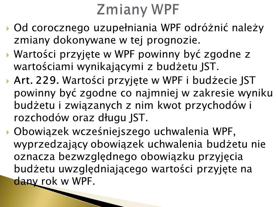 Zmiany WPF Od corocznego uzupełniania WPF odróżnić należy zmiany dokonywane w tej prognozie.