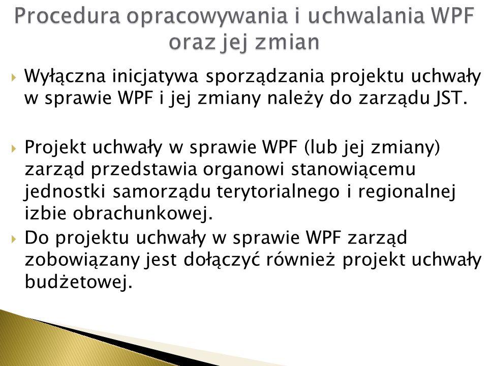 Procedura opracowywania i uchwalania WPF oraz jej zmian