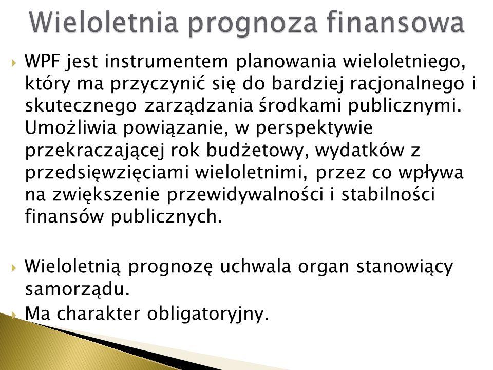 Wieloletnia prognoza finansowa