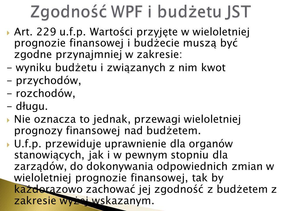 Zgodność WPF i budżetu JST