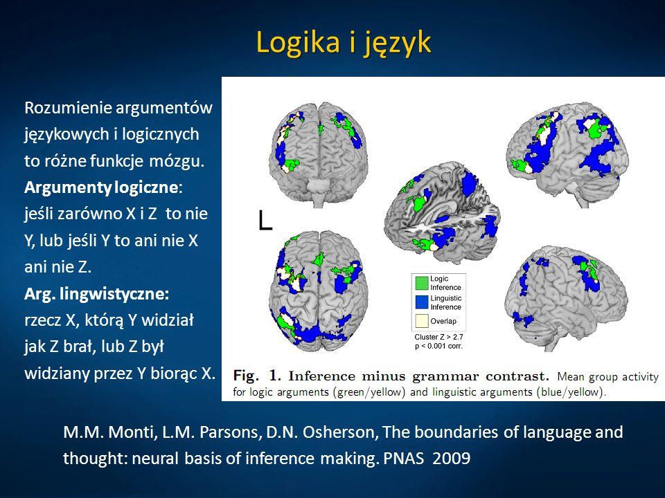 Logika i język Rozumienie argumentów językowych i logicznych to różne funkcje mózgu.