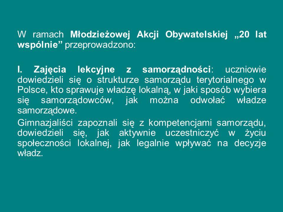 """W ramach Młodzieżowej Akcji Obywatelskiej """"20 lat wspólnie przeprowadzono:"""