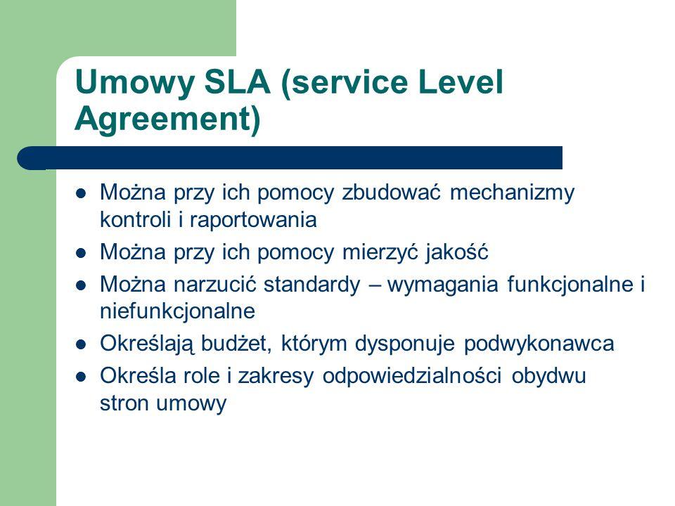 Umowy SLA (service Level Agreement)