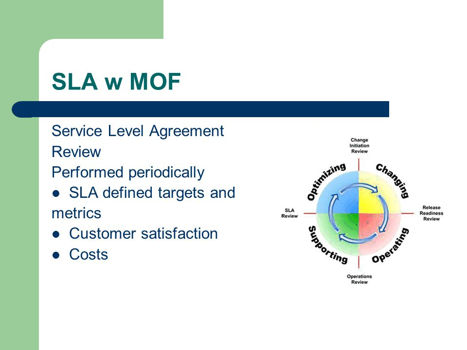 SLA w MOF Service Level Agreement Review Performed periodically