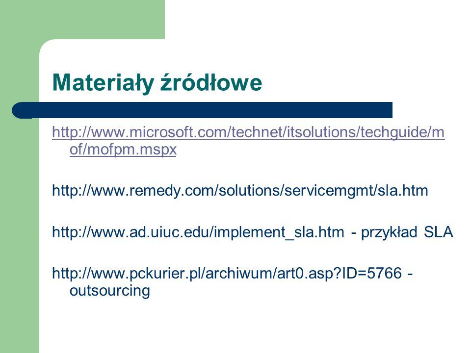 Materiały źródłowe http://www.microsoft.com/technet/itsolutions/techguide/mof/mofpm.mspx. http://www.remedy.com/solutions/servicemgmt/sla.htm.