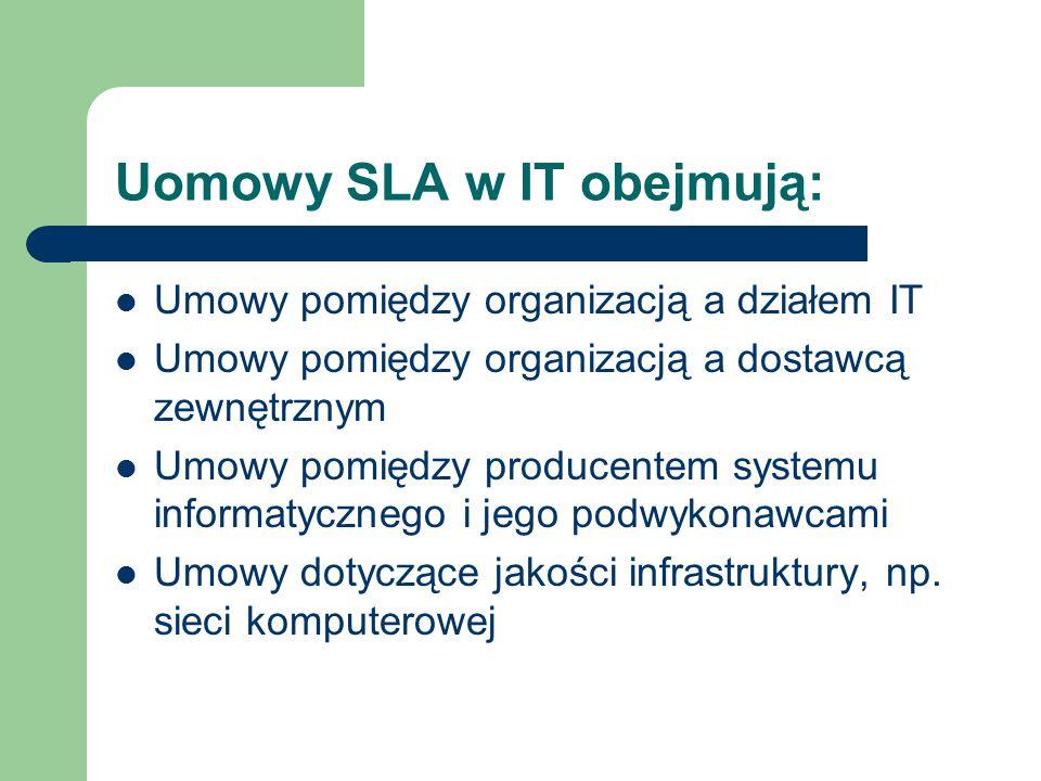 Uomowy SLA w IT obejmują: