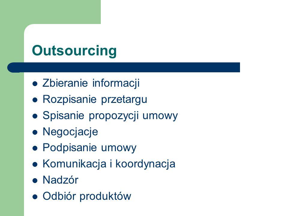 Outsourcing Zbieranie informacji Rozpisanie przetargu