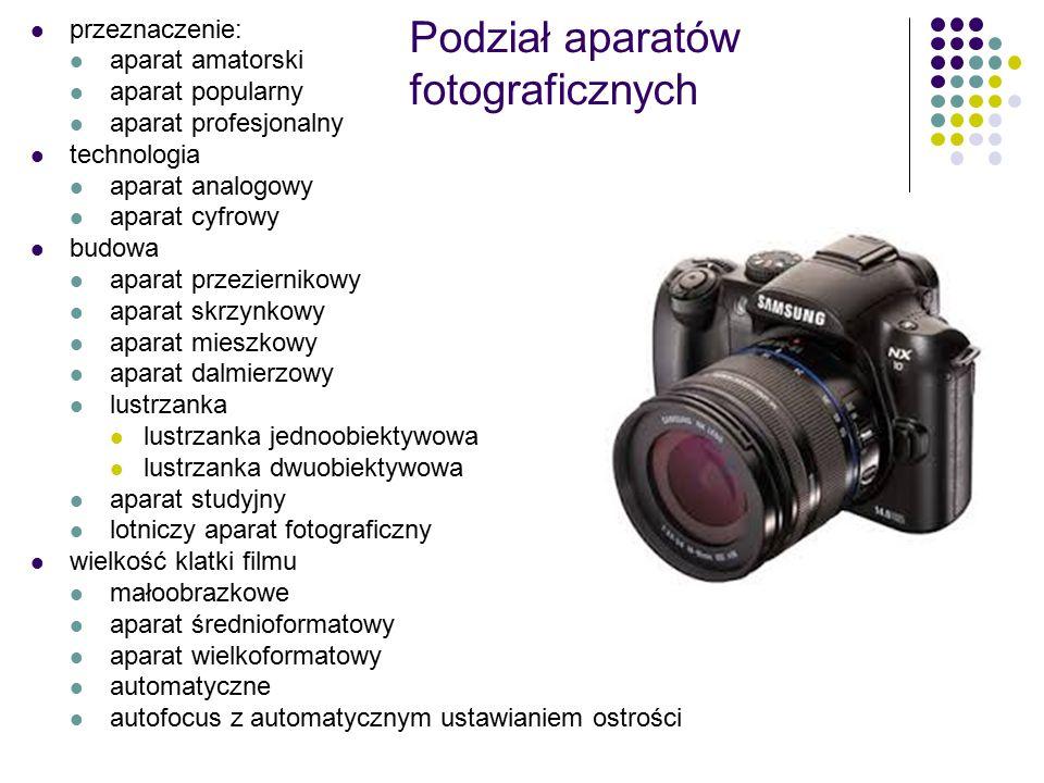 Podział aparatów fotograficznych