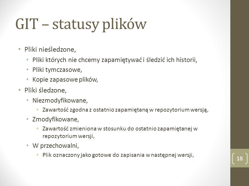 GIT – statusy plików Pliki nieśledzone, Pliki śledzone,