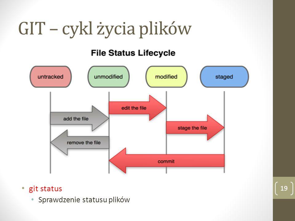 GIT – cykl życia plików git status Sprawdzenie statusu plików