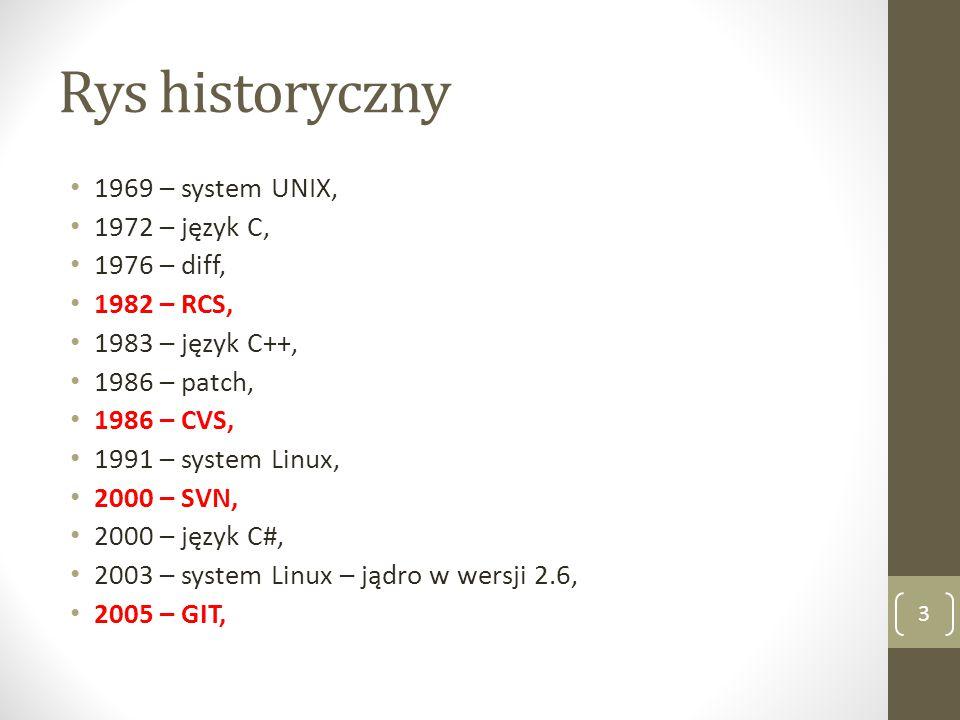 Rys historyczny 1969 – system UNIX, 1972 – język C, 1976 – diff,