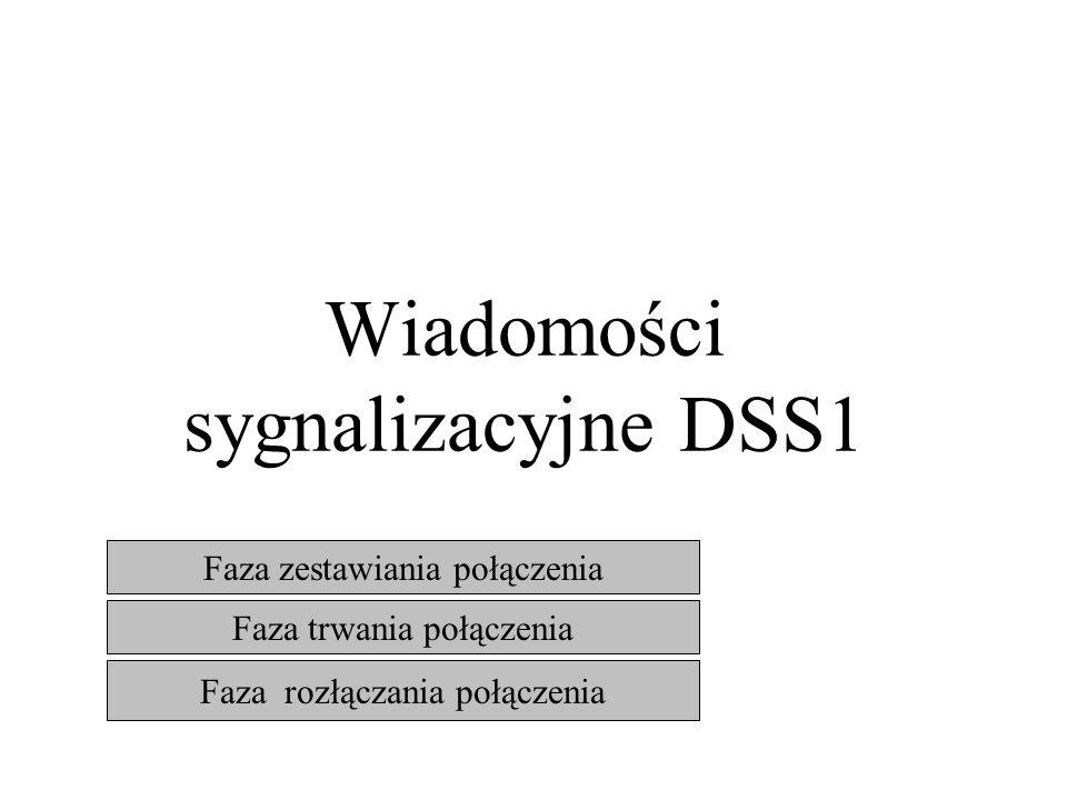 Wiadomości sygnalizacyjne DSS1