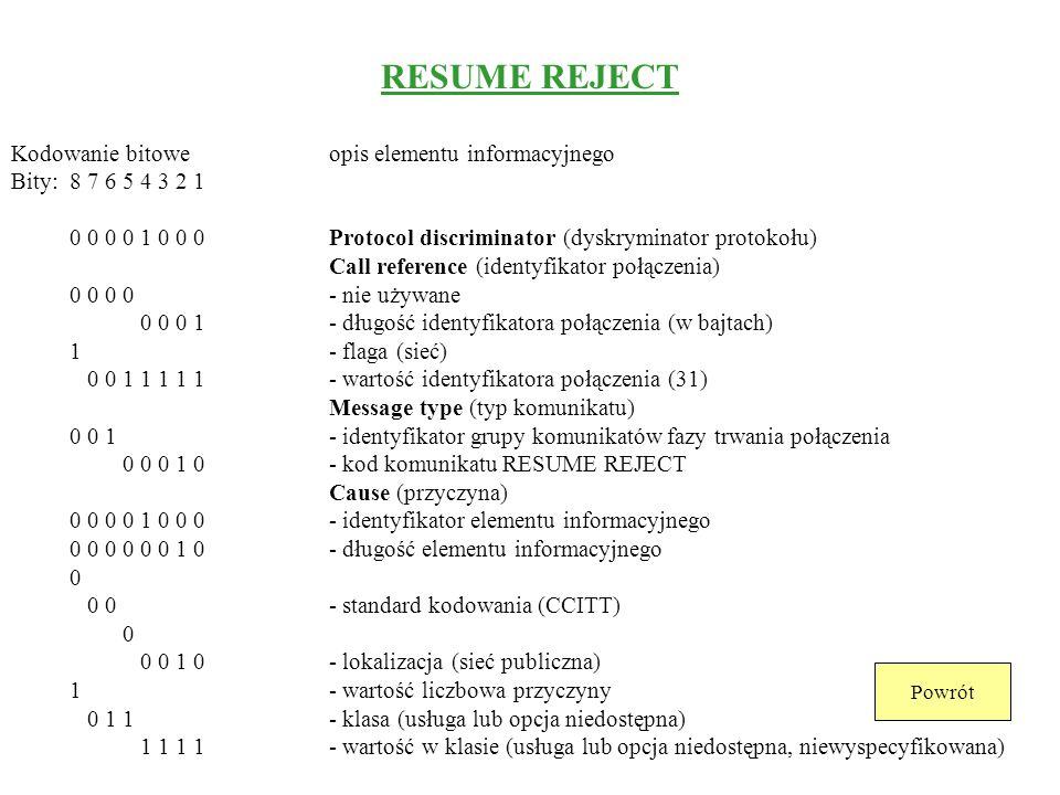 RESUME REJECT Kodowanie bitowe opis elementu informacyjnego