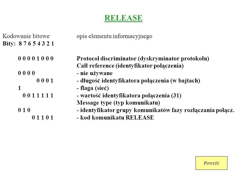 RELEASE Kodowanie bitowe opis elementu informacyjnego