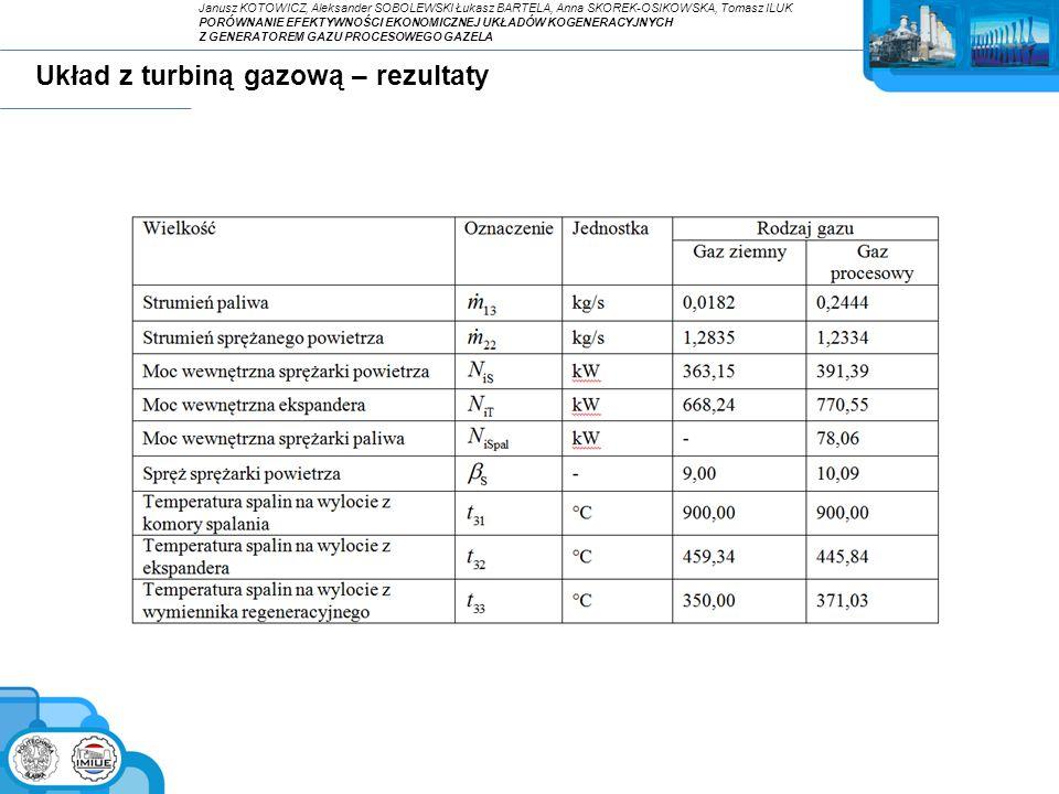 Układ z turbiną gazową – rezultaty