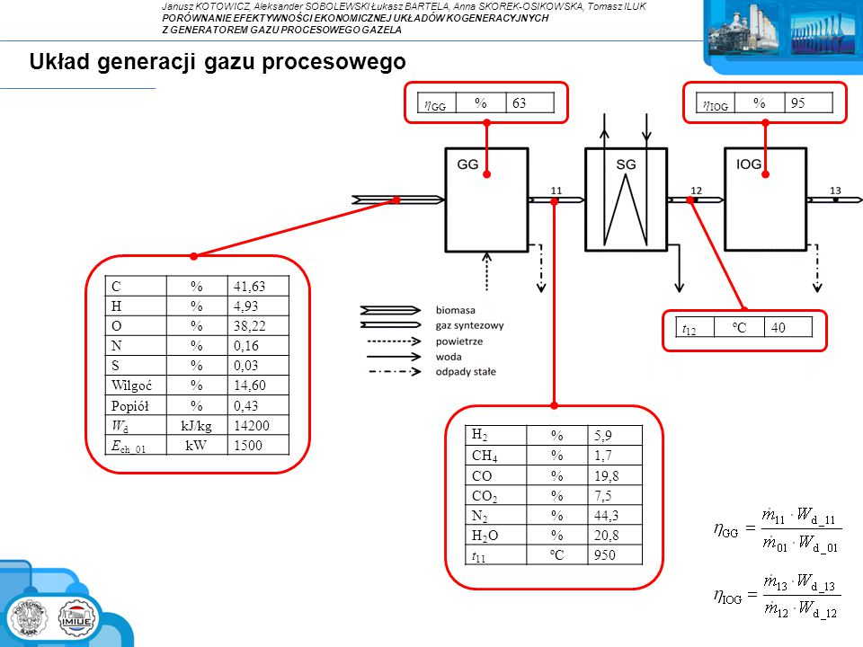 Układ generacji gazu procesowego