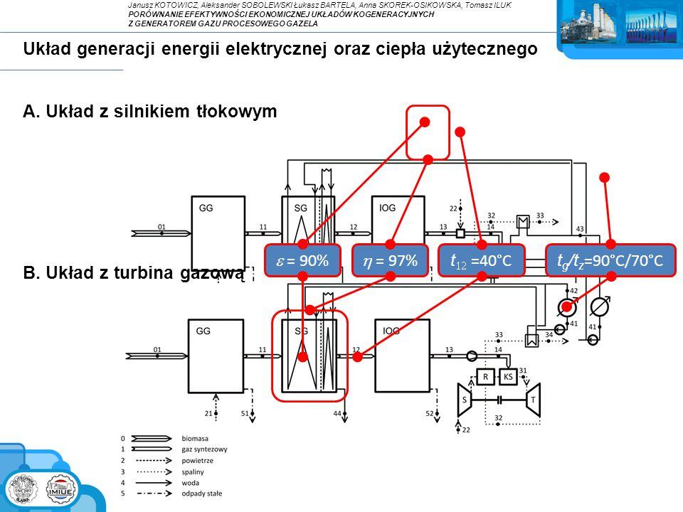 Układ generacji energii elektrycznej oraz ciepła użytecznego