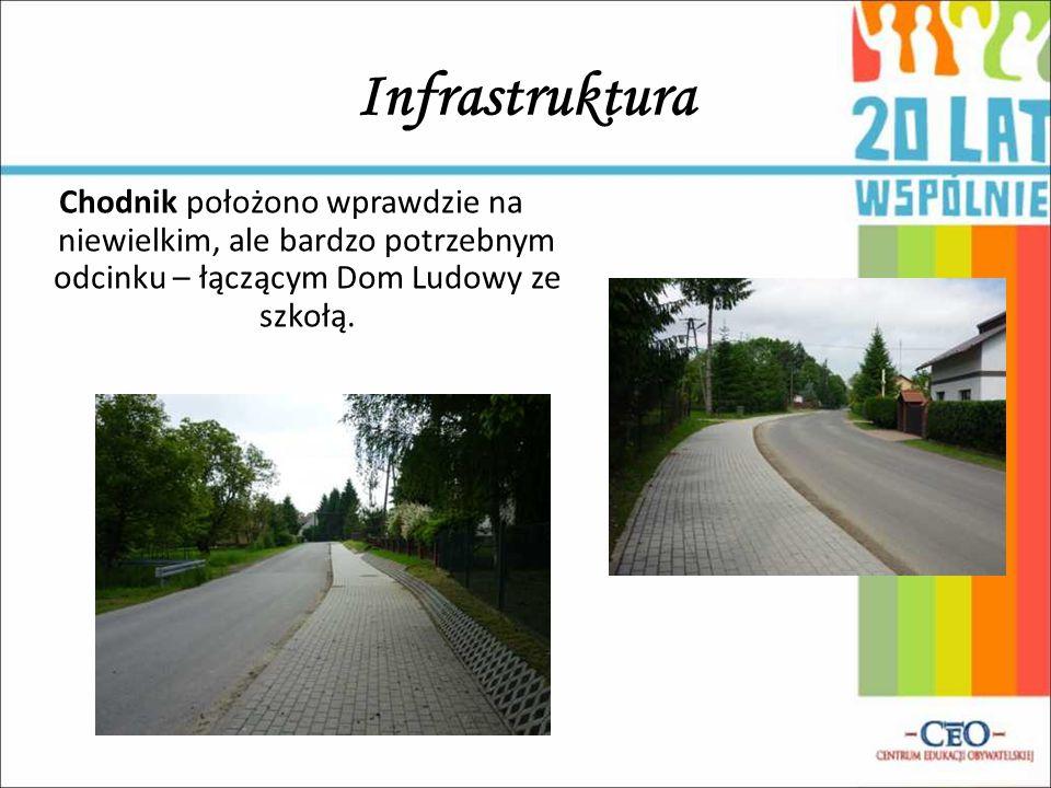 Infrastruktura Chodnik położono wprawdzie na niewielkim, ale bardzo potrzebnym odcinku – łączącym Dom Ludowy ze szkołą.