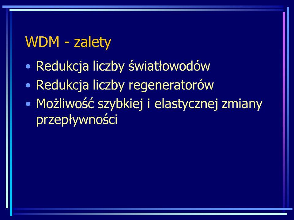 WDM - zalety Redukcja liczby światłowodów