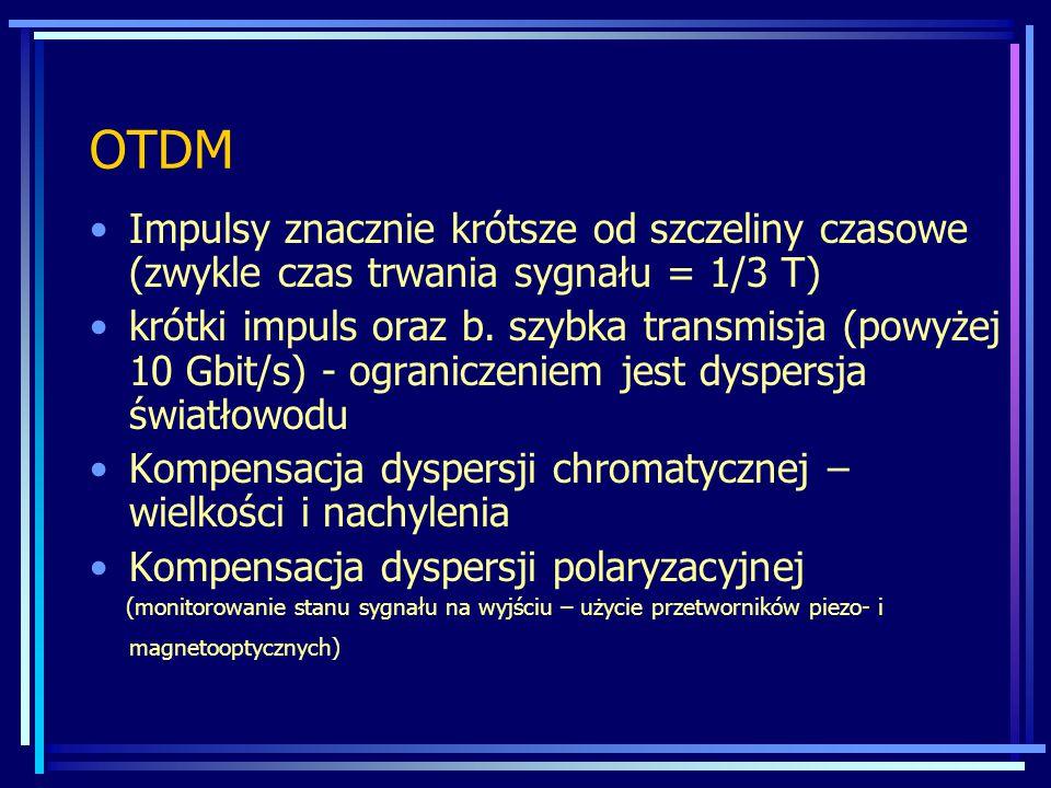OTDM Impulsy znacznie krótsze od szczeliny czasowe (zwykle czas trwania sygnału = 1/3 T)