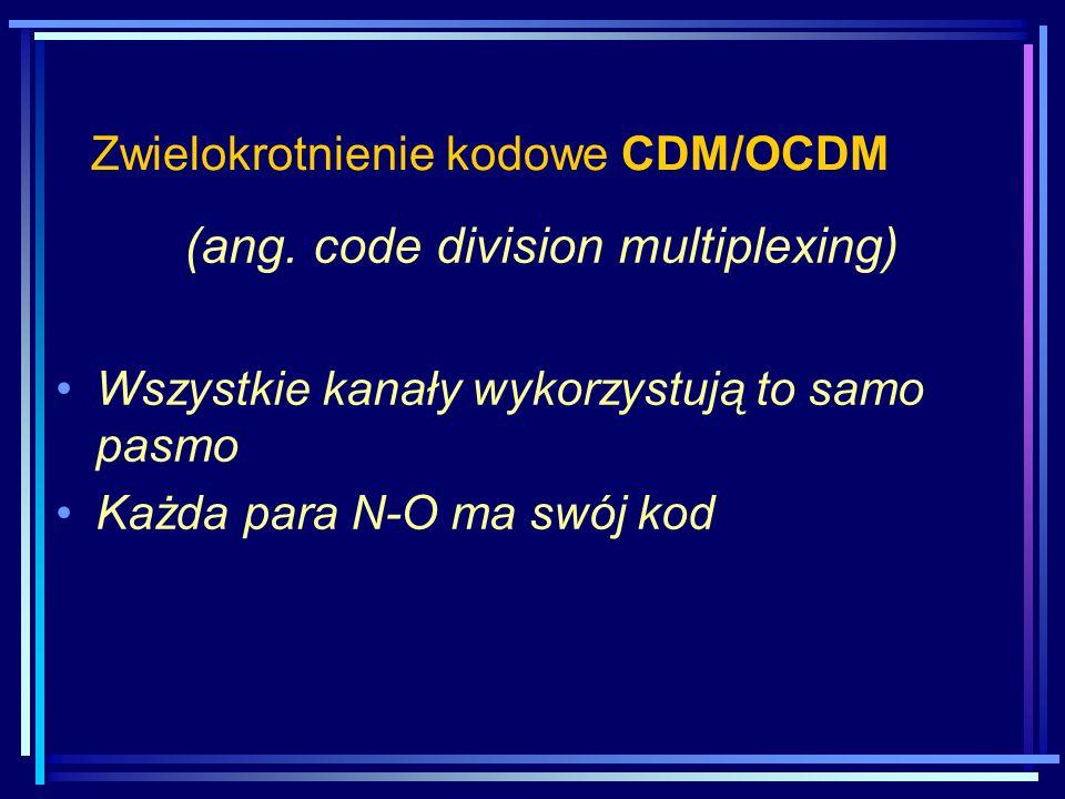 Zwielokrotnienie kodowe CDM/OCDM